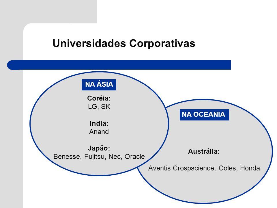 Austrália: Aventis Crospscience, Coles, Honda NA OCEANIA NA ÁSIA Coréia: LG, SK India: Anand Japão: Benesse, Fujitsu, Nec, Oracle Universidades Corpor