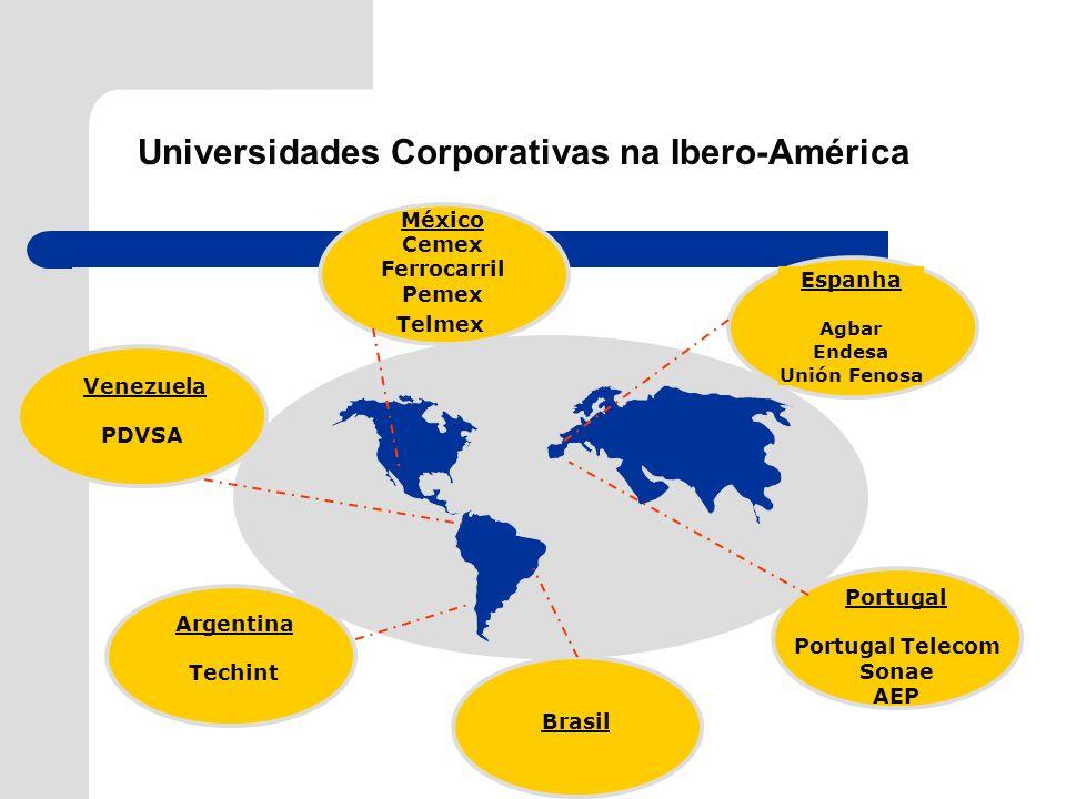 Universidades Corporativas na Ibero-América México Cemex Ferrocarril Pemex Telmex Venezuela PDVSA Argentina Techint Espanha Agbar Endesa Unión Fenosa