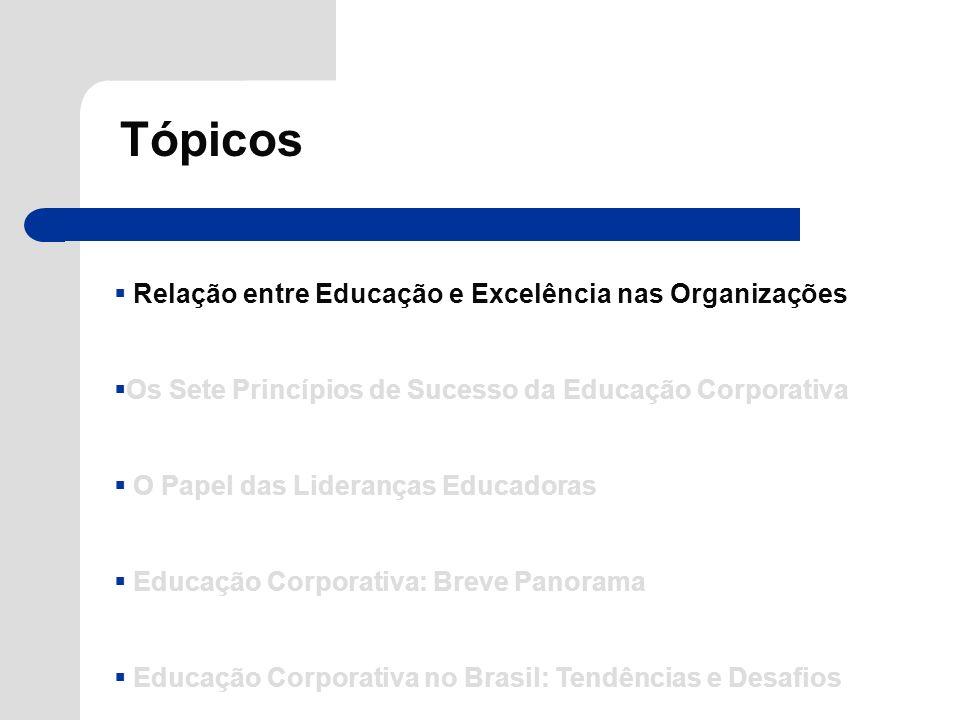 Tópicos Relação entre Educação e Excelência nas Organizações Os Sete Princípios de Sucesso da Educação Corporativa O Papel das Lideranças Educadoras E
