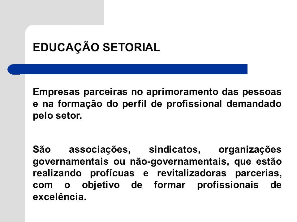 EDUCAÇÃO SETORIAL Empresas parceiras no aprimoramento das pessoas e na formação do perfil de profissional demandado pelo setor. São associações, sindi