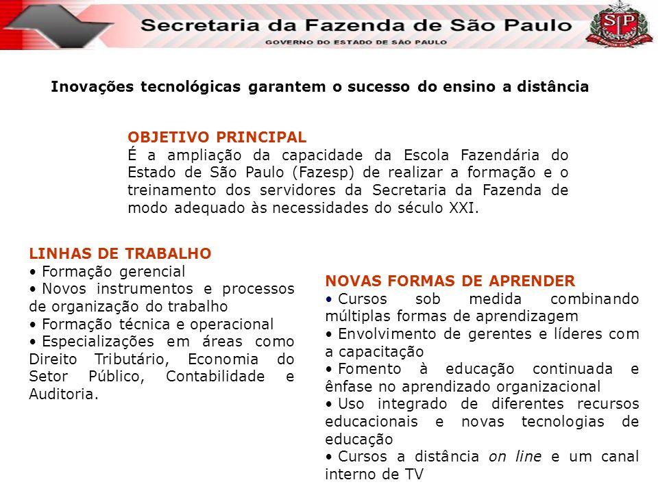LINHAS DE TRABALHO Formação gerencial Novos instrumentos e processos de organização do trabalho Formação técnica e operacional Especializações em área