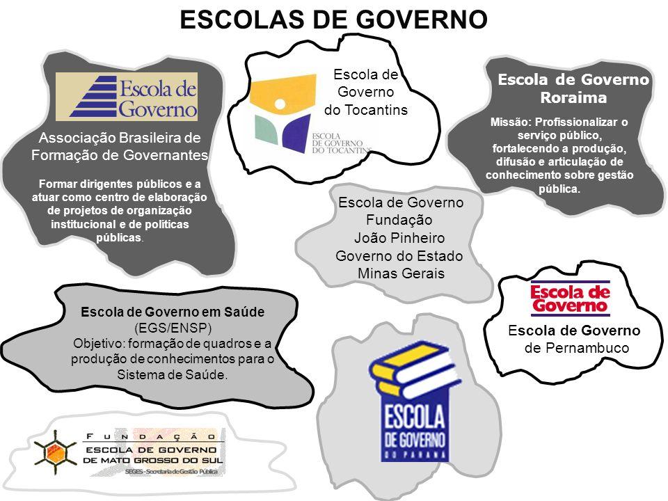 ESCOLAS DE GOVERNO Associação Brasileira de Formação de Governantes Formar dirigentes públicos e a atuar como centro de elaboração de projetos de orga