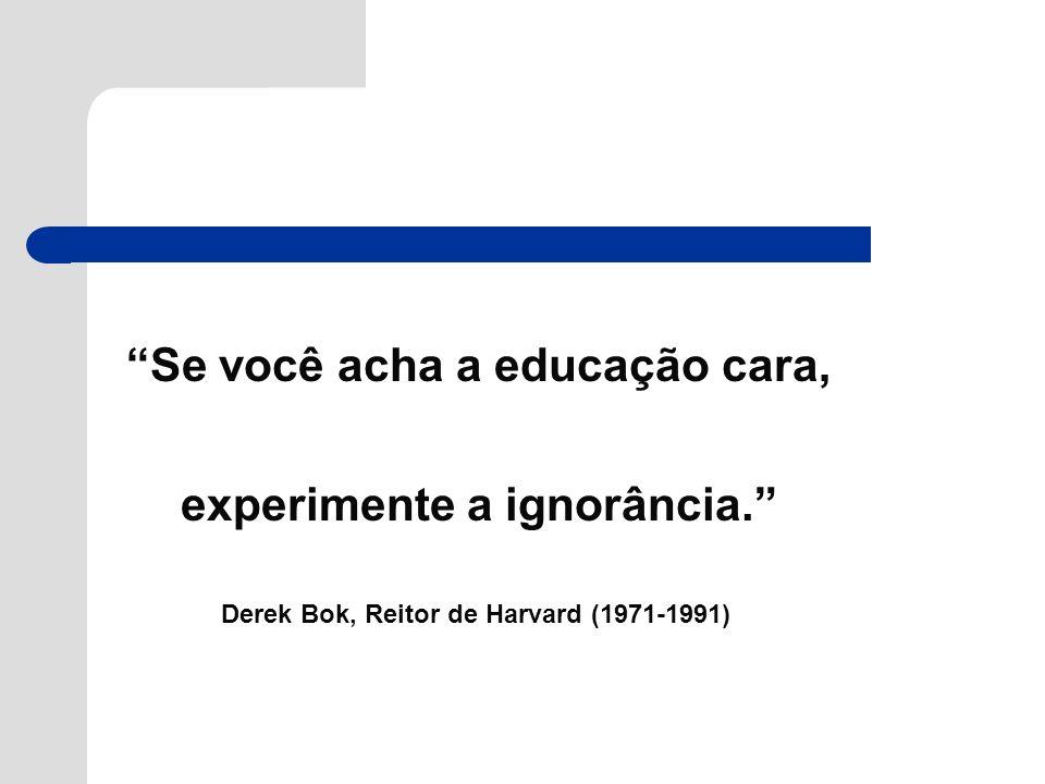 Se você acha a educação cara, experimente a ignorância. Derek Bok, Reitor de Harvard (1971-1991)