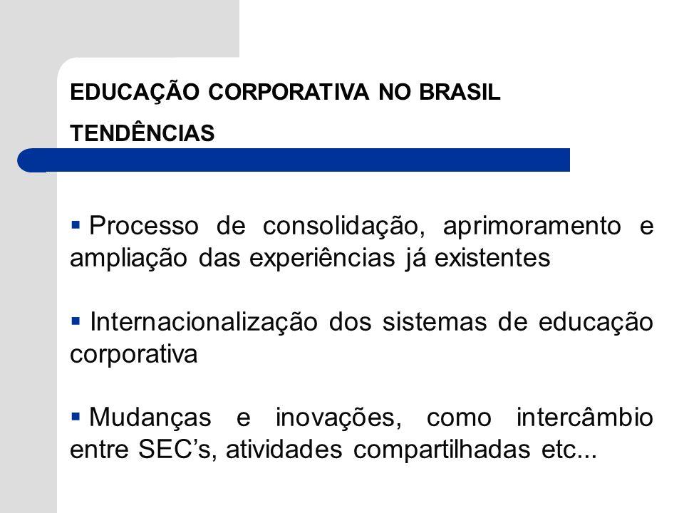 EDUCAÇÃO CORPORATIVA NO BRASIL TENDÊNCIAS Processo de consolidação, aprimoramento e ampliação das experiências já existentes Internacionalização dos s