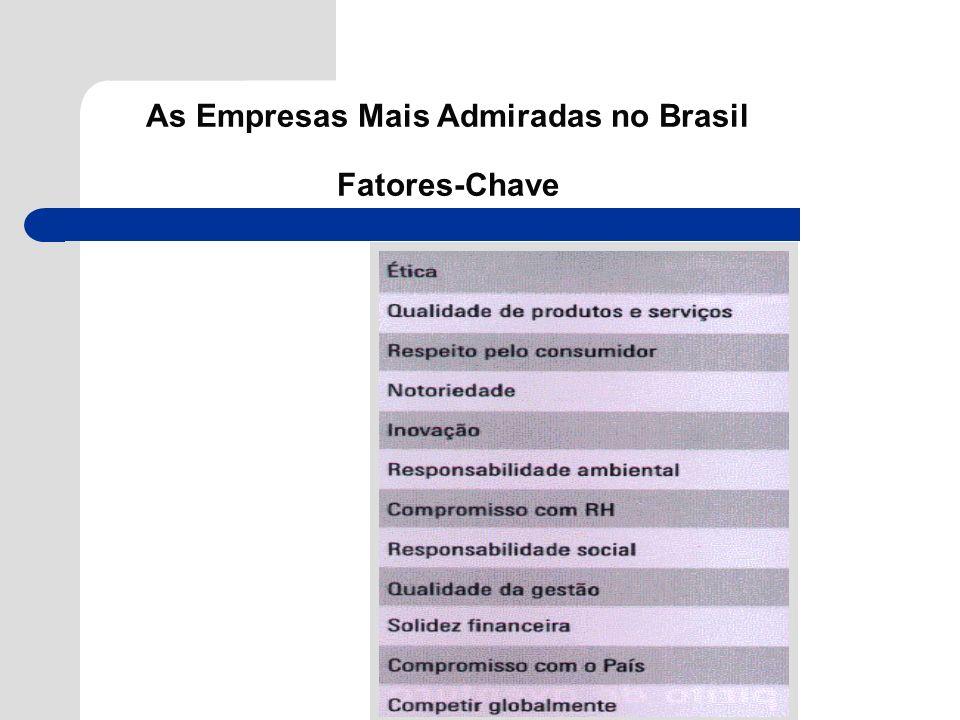 As Empresas Mais Admiradas no Brasil Fatores-Chave