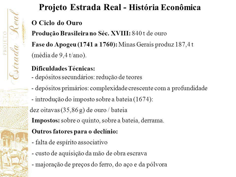 O Ciclo do Ouro Produção Brasileira no Séc. XVIII: 840 t de ouro Fase do Apogeu (1741 a 1760): Minas Gerais produz 187,4 t (média de 9,4 t/ano). Dific