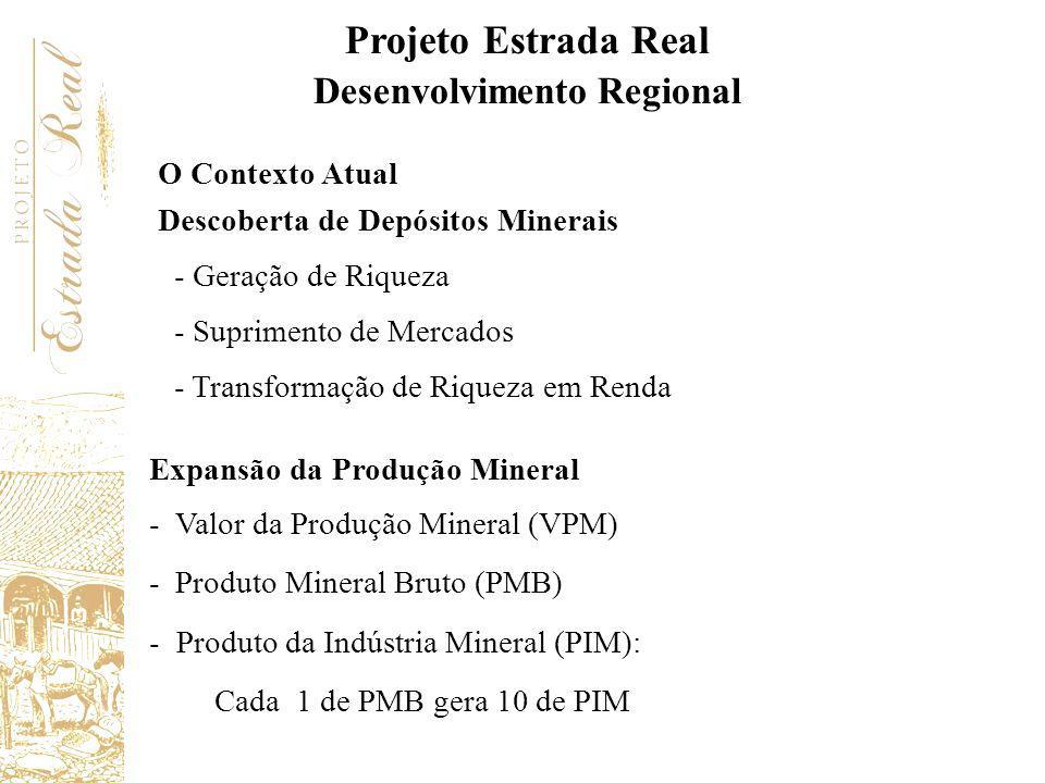 O Contexto Atual Descoberta de Depósitos Minerais - Geração de Riqueza - Suprimento de Mercados - Transformação de Riqueza em Renda Expansão da Produç
