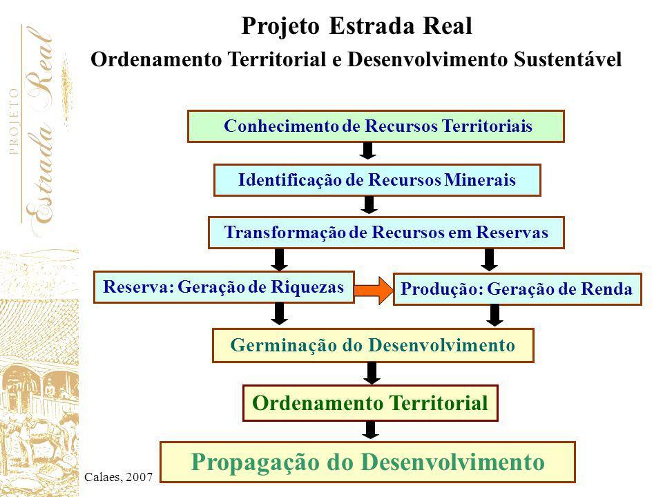 Projeto Estrada Real Ordenamento Territorial e Desenvolvimento Sustentável Conhecimento de Recursos Territoriais Identificação de Recursos Minerais Tr