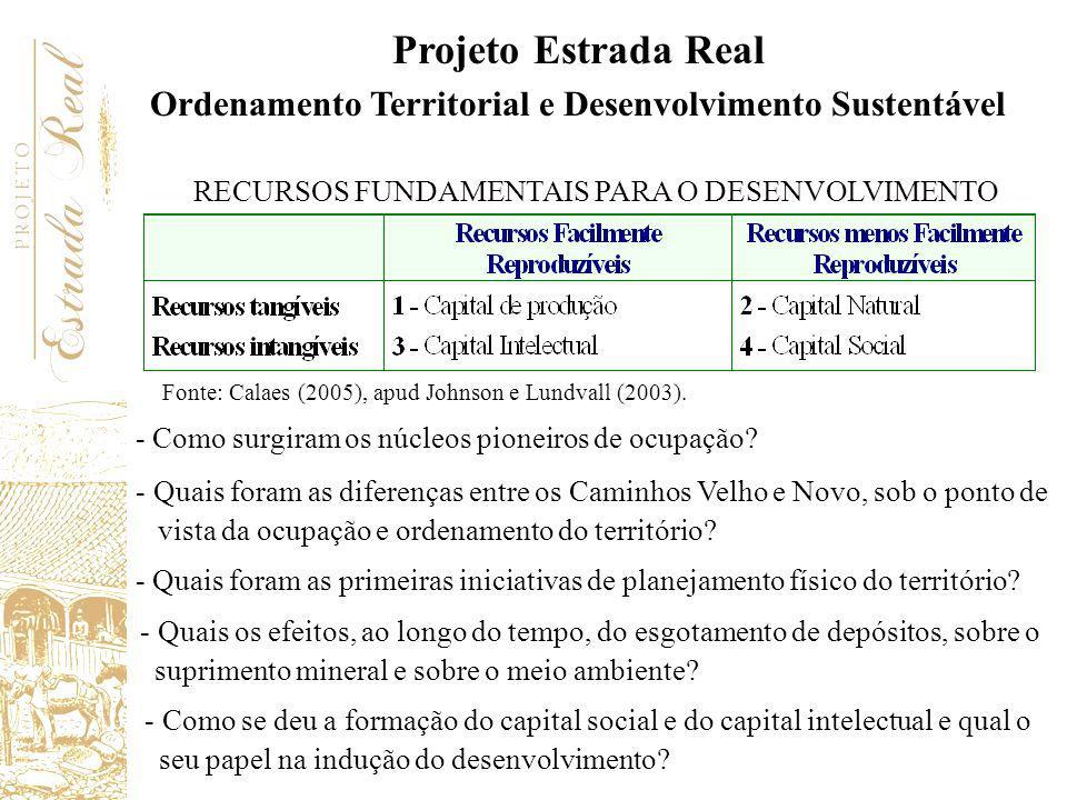 Projeto Estrada Real Ordenamento Territorial e Desenvolvimento Sustentável RECURSOS FUNDAMENTAIS PARA O DESENVOLVIMENTO Fonte: Calaes (2005), apud Joh