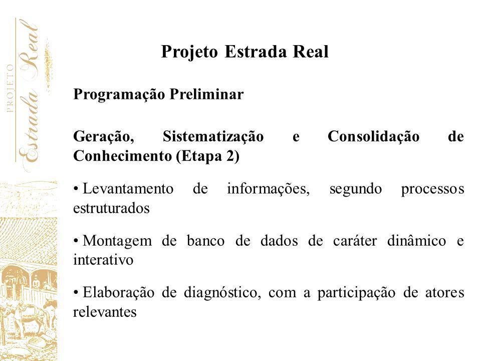 O Processo de Germinação Mineração promove e estimula: - a germinação de pólos de atividade econômica - a integração e o desenvolvimento regional Mineração - base de processos de desenvolvimento regional Exemplos: -Brasil (Ciclo do Ouro/ Séc.