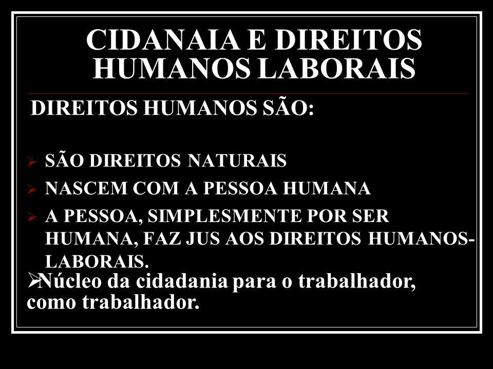 CIDANAIA E DIREITOS HUMANOS LABORAIS SÃO DIREITOS NATURAIS NASCEM COM A PESSOA HUMANA A PESSOA, SIMPLESMENTE POR SER HUMANA, FAZ JUS AOS DIREITOS HUMA
