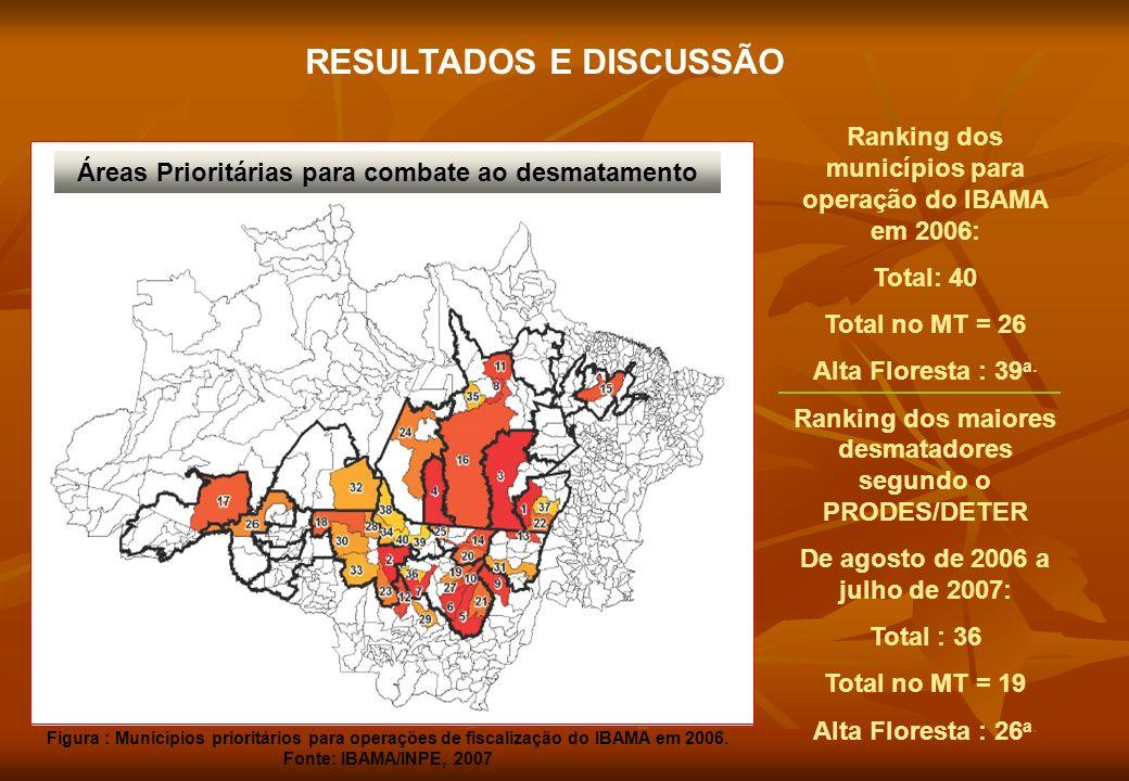 Figura : Municípios prioritários para operações de fiscalização do IBAMA em 2006. Fonte: IBAMA/INPE, 2007 Áreas Prioritárias para combate ao desmatame