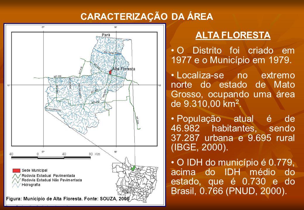 Figura: Município de Alta Floresta. Fonte: SOUZA, 2006 CARACTERIZAÇÃO DA ÁREA ALTA FLORESTA O Distrito foi criado em 1977 e o Município em 1979. Local