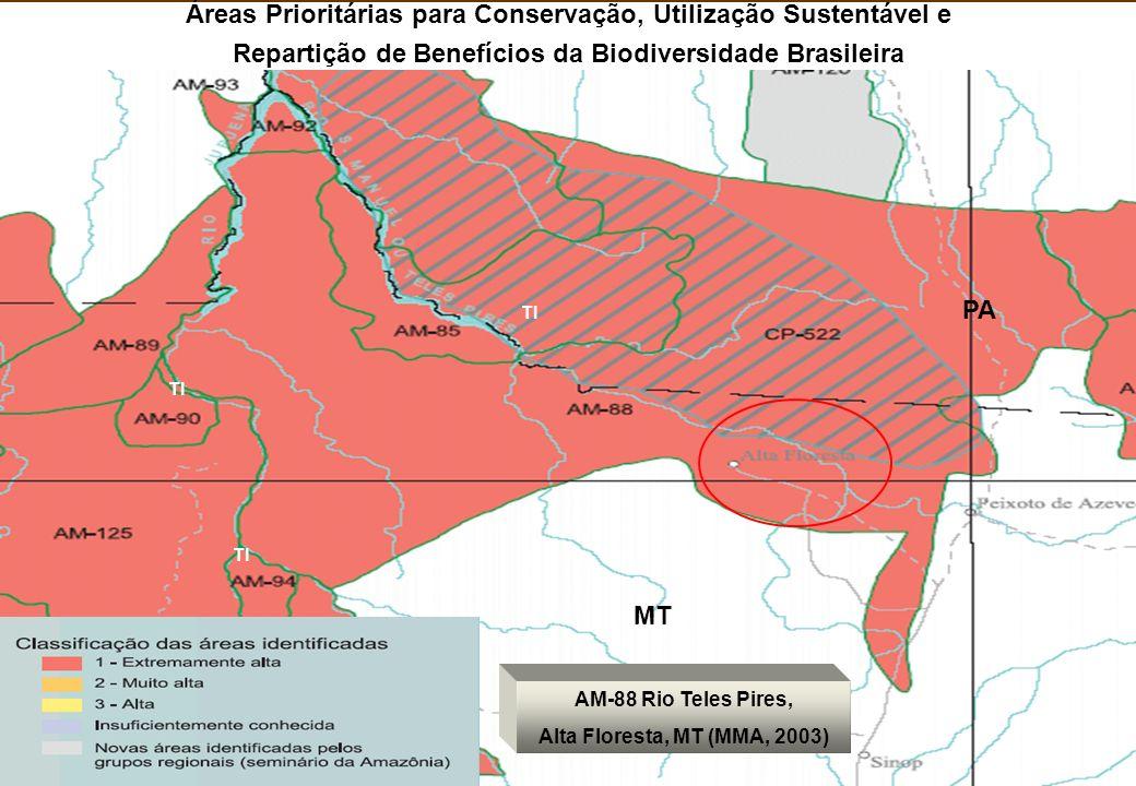 PA Áreas Prioritárias para Conservação, Utilização Sustentável e Repartição de Benefícios da Biodiversidade Brasileira MT AM-88 Rio Teles Pires, Alta