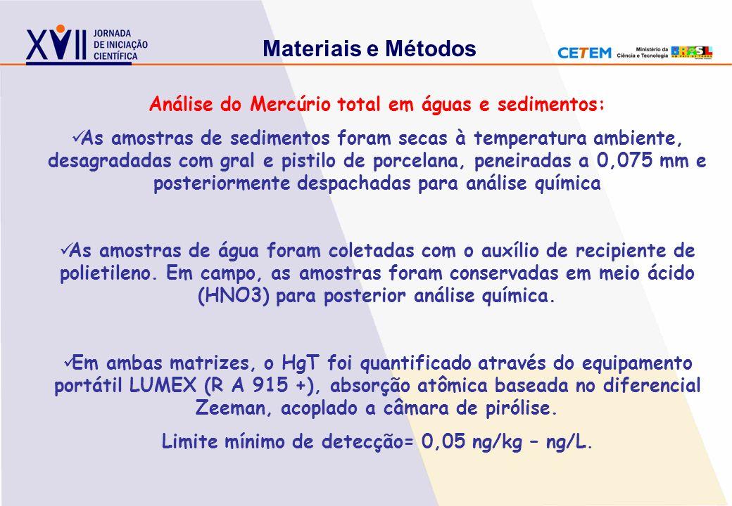 Materiais e Métodos Análise do Mercúrio total em águas e sedimentos: As amostras de sedimentos foram secas à temperatura ambiente, desagradadas com gr