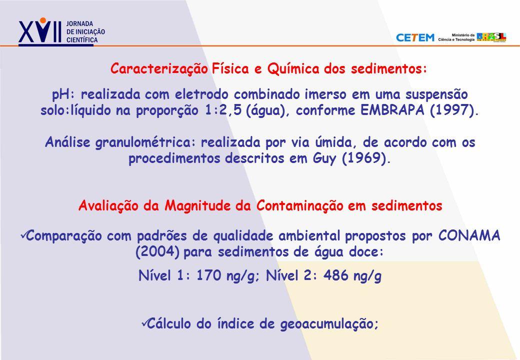 pH: realizada com eletrodo combinado imerso em uma suspensão solo:líquido na proporção 1:2,5 (água), conforme EMBRAPA (1997). Análise granulométrica: