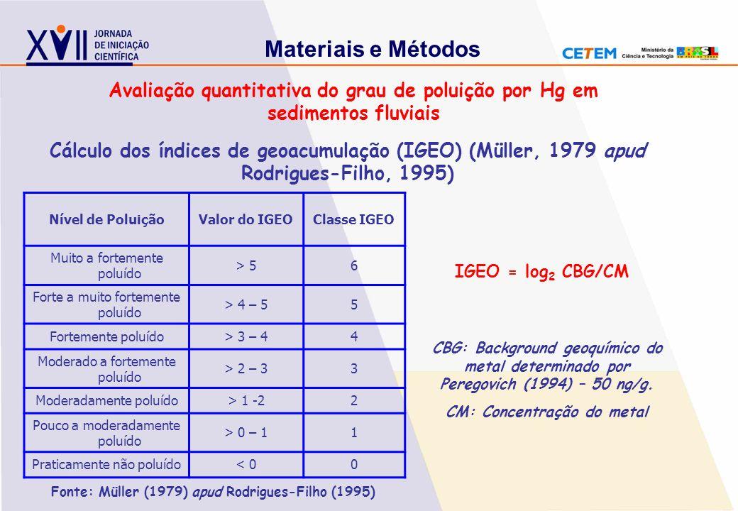 Cálculo dos índices de geoacumulação (IGEO) (Müller, 1979 apud Rodrigues-Filho, 1995) IGEO = log 2 CBG/CM CBG: Background geoquímico do metal determin