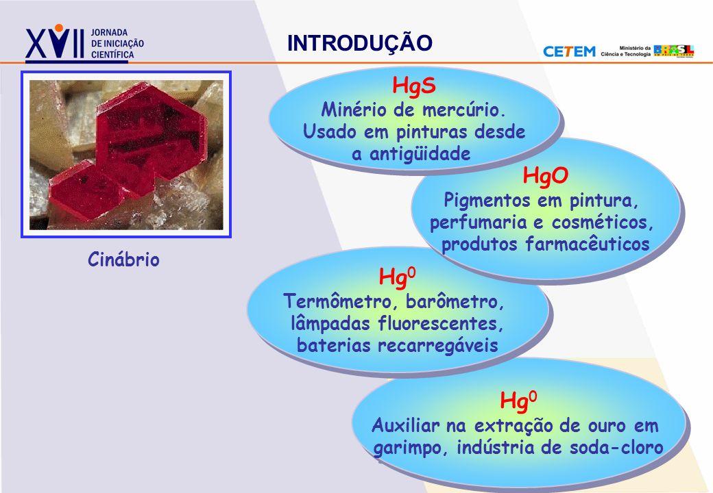 Cinábrio Hg 0 Auxiliar na extração de ouro em garimpo, indústria de soda-cloro Hg 0 Auxiliar na extração de ouro em garimpo, indústria de soda-cloro H