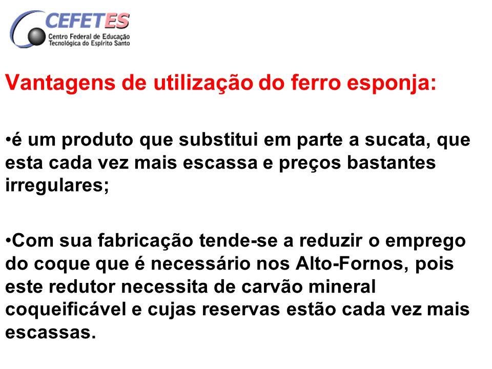 Vantagens de utilização do ferro esponja: 0 ferro esponja e um processo altamente viável em países pouco industrializados, com minérios de alta qualidade, com escassez de sucata e com gás natural em abundância como: BRASIL, MÉXICO, VENEZUELA.