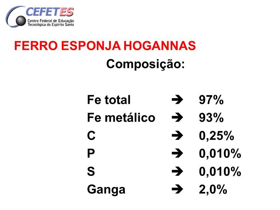 FERRO ESPONJA HOGANNAS Composição: Fe total 97% Fe metálico 93% C 0,25% P 0,010% S 0,010% Ganga 2,0%