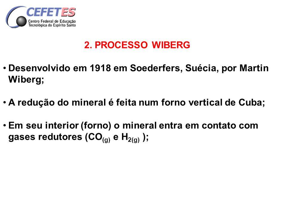 INSTALAÇÕES DO PROCESSO WIBERG CARBURADOR (produz gás redutor); TORRE DE DESSULFURAÇÃO; FORNO DE REDUÇÃO.