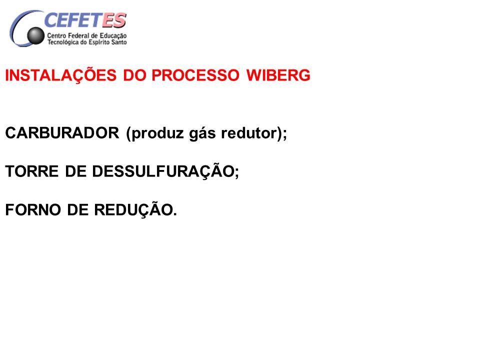 Processo wiberg-soderfors CARBURADOR TORRE DE DESSULFURAÇÃO FORNO DE REDUÇ ÃO