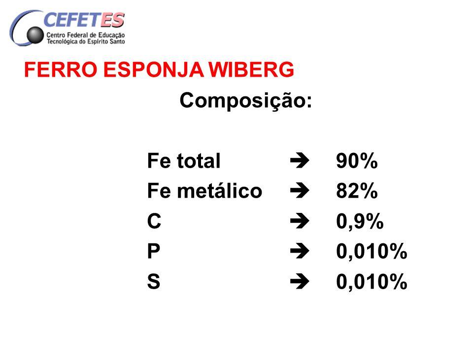 FERRO ESPONJA WIBERG Composição: Fe total 90% Fe metálico 82% C 0,9% P 0,010% S 0,010%
