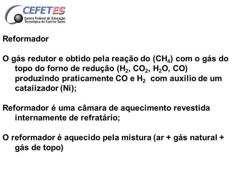 REFORMADOR O forno é atravessado por tubos refratários contendo o catalisador (Ni ou pentóxido de Va), onde passa a mistura gasosa (gás natural + gás topo) Em alta temperatura (1000° C) ocorre as seguintes reações dentro do tubo: CH 4 + CO 2 2CO + 2H 2 CH 4 + H 2 O CO + 3H 2