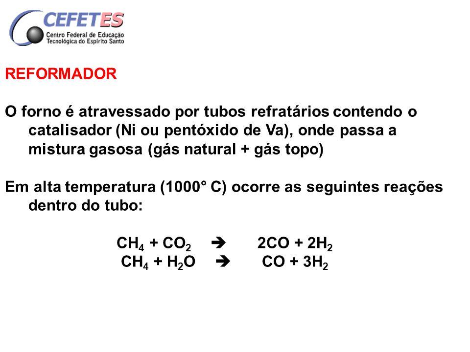a temperatura do reformador é limitada pelos tubos refratários é projetado para reformar misturas gasosas com: 50% gás natural, 50% gás de topo