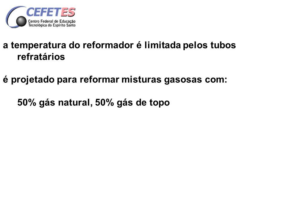 COMPOSIÇÃO DOS GASES gás de topo: 25% CO, 20% CO 2, 30% H 2 e 25% H 2 O (antes do resfriador T = 320 o C após T = 50 o C gás natural: 90%CH 4, 10%C 2 H 6 gás reformado: 36%CO, 50% H 2, 4% (CH 4 + CO 2 ) Trata-se de um processo continuo
