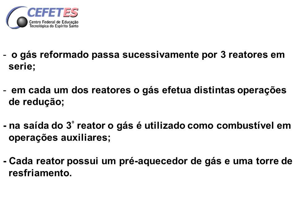 - cada reator funciona independente dos demais; - o gás redutor é preparado num único forno de reforma; - o gás natural mais vapor passa por tubos inoxidável contendo o catalizador de níquel; -Os tubos são aquecidos externamente a 800 o C CH 4 + H 2 O CO + 3H 2 gás redutor – 16% CO; 3% CH 4 ; 0,3%N 2 ; 72%H 2 ; 8%CO 2 -