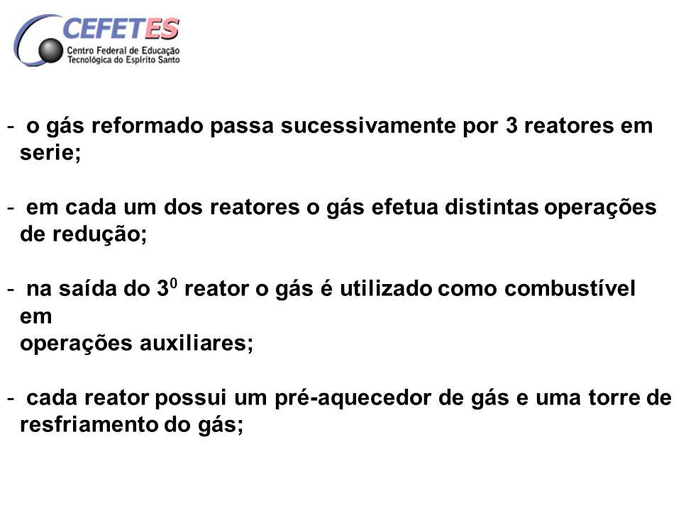 DIFERENTES FASES DE TRABALHO DE REATORES 1 - Descarga do ferro esponja e carga de minério.