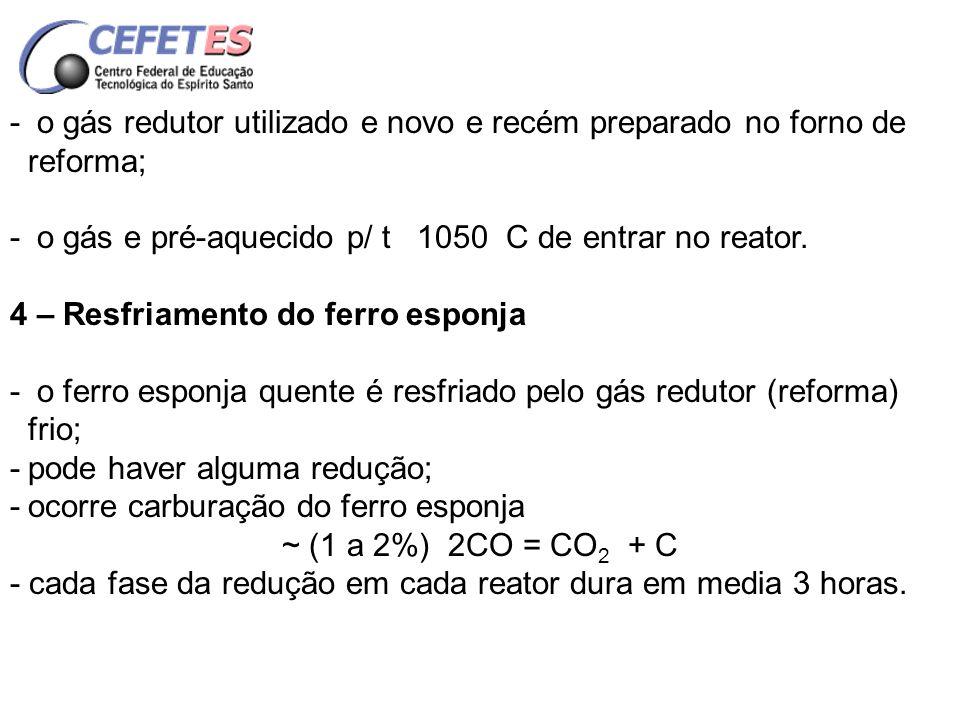 -cada fase da redução em cada reator dura em media 3 horas; - portanto o processo dura em média 12 h; - num determinado instante cada um dos 4 reatores se encontra num período diferente do ciclo.
