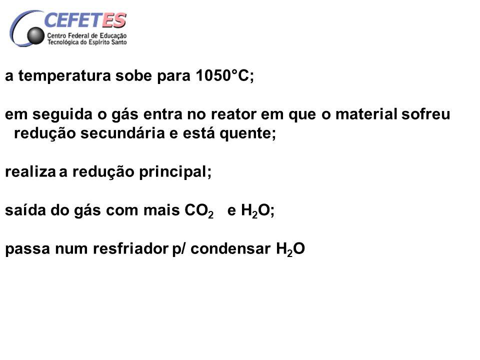 3 a ETAPA - REDUÇÃO SECUNDARIA o gás é novamente pré-aquecido no pré-aquecedor e posteriormente na câmara de combustão até t~1050 0 C O gás entra no reator que foi recentemente carregado para fazer a redução secundaria e pré-aquecer a carga posteriormente o gás passa num resfriador p/condensar H 2 O; o gás é então utilizado como combustível nos fornos de preaquecimento e de reforma do gás.