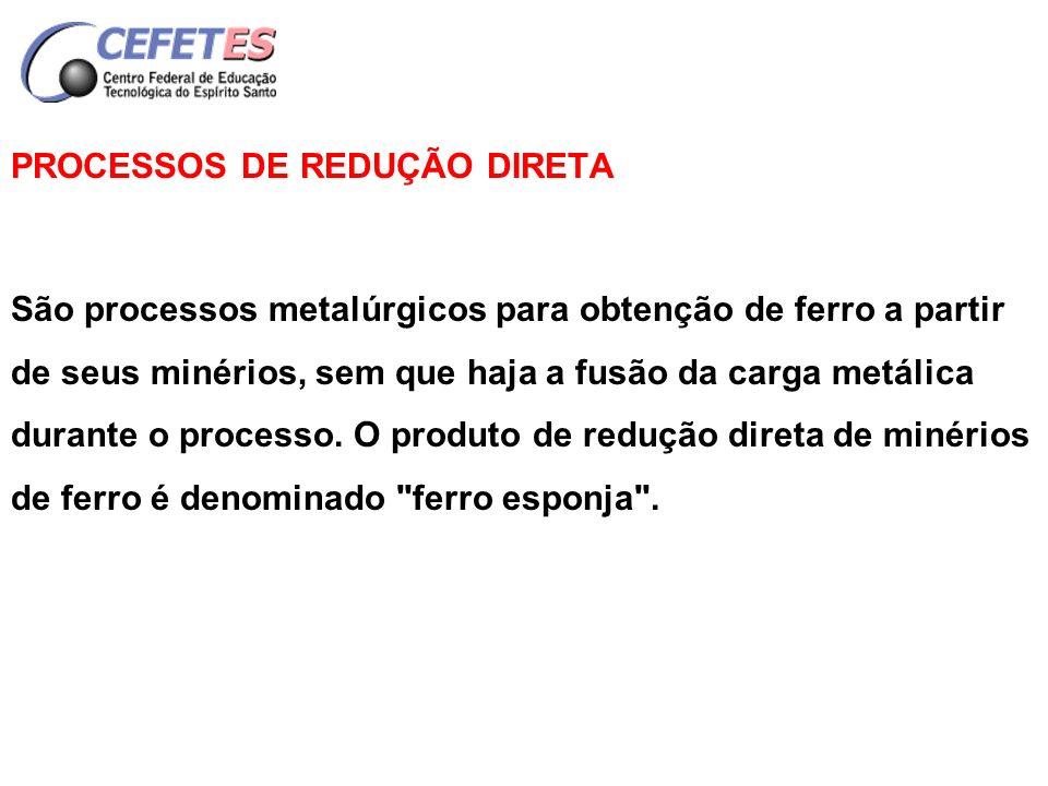 FERRO ESPONJA É um produto metálico com: - 85 a 95% de Fe - 0,1 a 1,0% de C, podendo chegar a 2,0%C.
