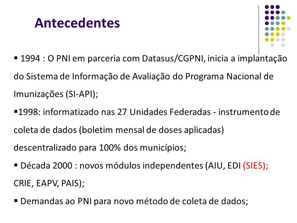 Antecedentes 1994 : O PNI em parceria com Datasus/CGPNI, inicia a implantação do Sistema de Informação de Avaliação do Programa Nacional de Imunizaçõe