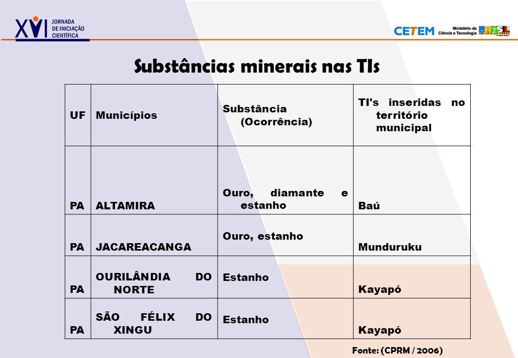 Substâncias minerais nas TIs UFMunicípios Substância (Ocorrência) TI's inseridas no território municipal PAALTAMIRA Ouro, diamante e estanho Baú PAJAC
