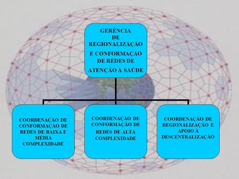 GERÊNCIA DE REGIONALIZAÇÃO E CONFORMAÇÃO DE REDES DE ATENÇÃO À SAÚDE COORDENAÇÃO DE CONFORMAÇÃO DE REDES DE BAIXA E MÉDIA COMPLEXIDADE COORDENAÇÃO DE