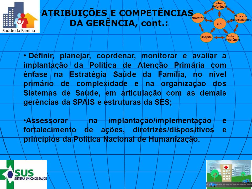 ATRIBUIÇÕES E COMPETÊNCIAS DA GERÊNCIA, cont.: Definir, planejar, coordenar, monitorar e avaliar a implantação da Política de Atenção Primária com ênf