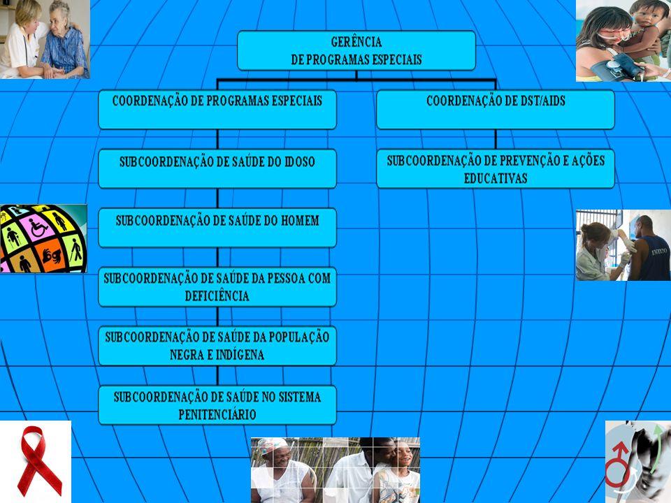 ATRIBUIÇÕES E COMPETÊNCIAS DA GERÊNCIA: Formular, planejar, coordenar e normatizar as ações de atenção integral à saúde para as seguintes áreas: Saúde do Idoso, Saúde do Homem, Saúde das Pessoas com Deficiência, Saúde da População Negra e Indígena, Saúde no Sistema Penitenciário e DST/Aids; Fortalecer as Unidades Regionais de Saúde para prestar cooperação técnica e assessorar os Municípios no processo de implantação/implementação dos programas especiais, bem como supervisionar, monitorar e avaliar; Coordenar a formulação e adequação de normas e protocolos dos programas de saúde junto às ARS e Municípios;