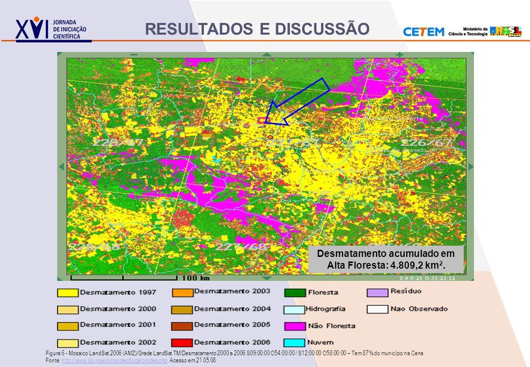 Sede do município de Alta Floresta RESULTADOS E DISCUSSÃO Figura 6 - Mosaico LandSat 2006 (AMZ)/Grade LandSat TM/Desmatamento 2000 a 2006 S09:00:00 O5
