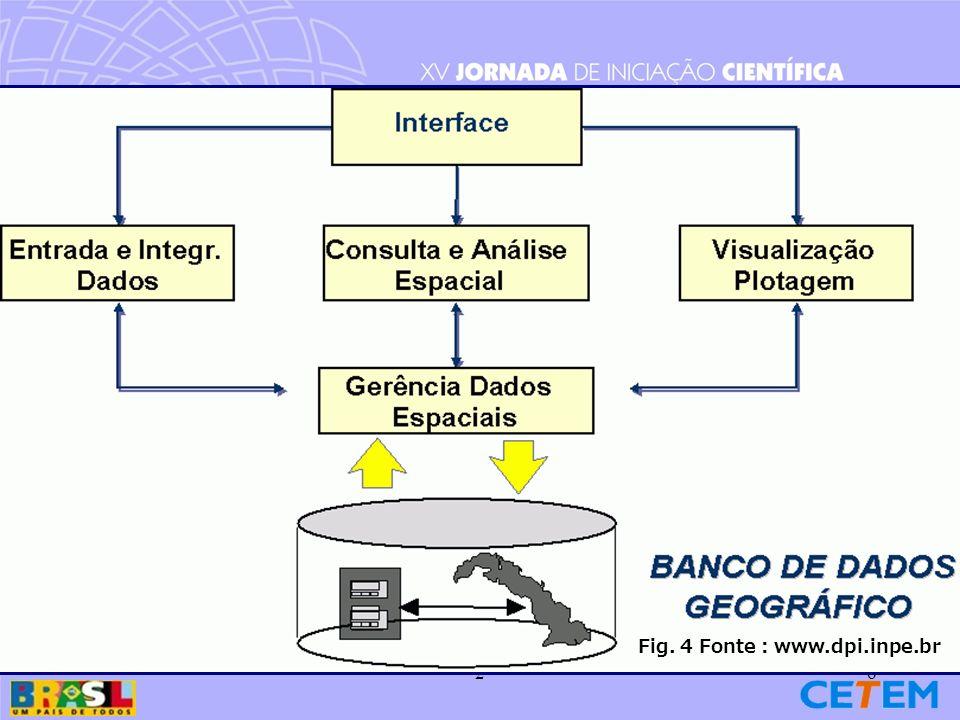 26 Metodologia Etapas para o desenvolvimento das diferentes atividades deste estudo: Pesquisa em Bases de Dados Escala de análise : 1:250.000 Estruturação dos dados em um SIG Fig.