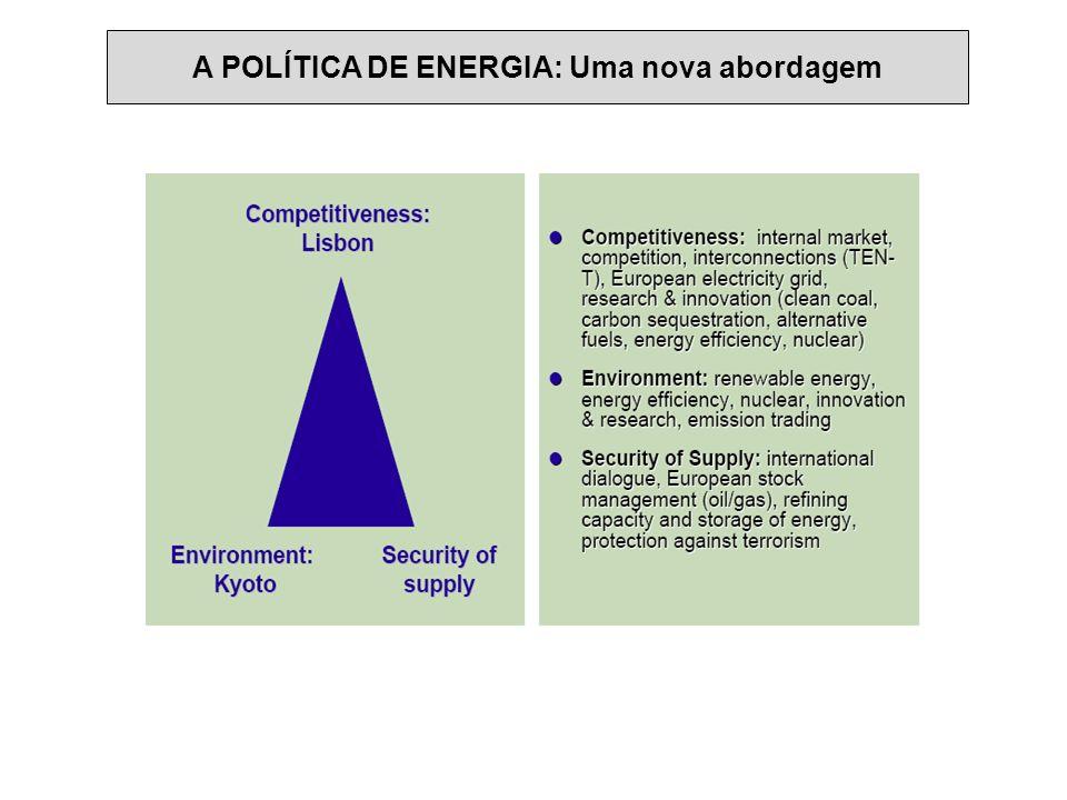 A POLÍTICA DE ENERGIA: Uma nova abordagem