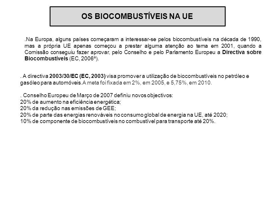 OS BIOCOMBUSTÍVEIS NA UE.Na Europa, alguns países começaram a interessar-se pelos biocombustíveis na década de 1990, mas a própria UE apenas começou a
