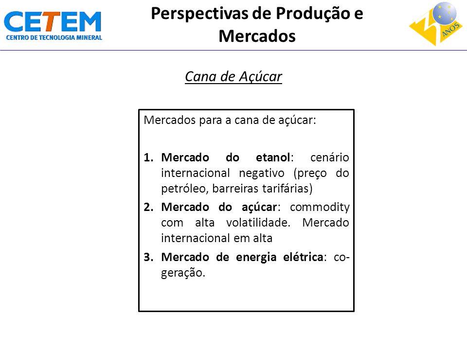 Perspectivas de Produção e Mercados Cana de Açúcar Mercados para a cana de açúcar: 1.Mercado do etanol: cenário internacional negativo (preço do petró