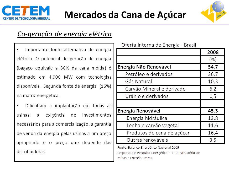 Mercados da Cana de Açúcar Co-geração de energia elétrica Importante fonte alternativa de energia elétrica. O potencial de geração de energia (bagaço