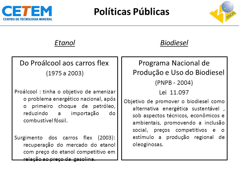 Políticas Públicas Etanol Do Proálcool aos carros flex (1975 a 2003) Proálcool : tinha o objetivo de amenizar o problema energético nacional, após o p