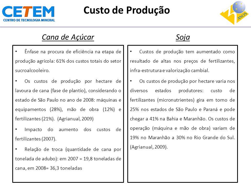 Custo de Produção Cana de Açúcar Ênfase na procura de eficiência na etapa de produção agrícola: 61% dos custos totais do setor sucroalcooleiro. Os cus