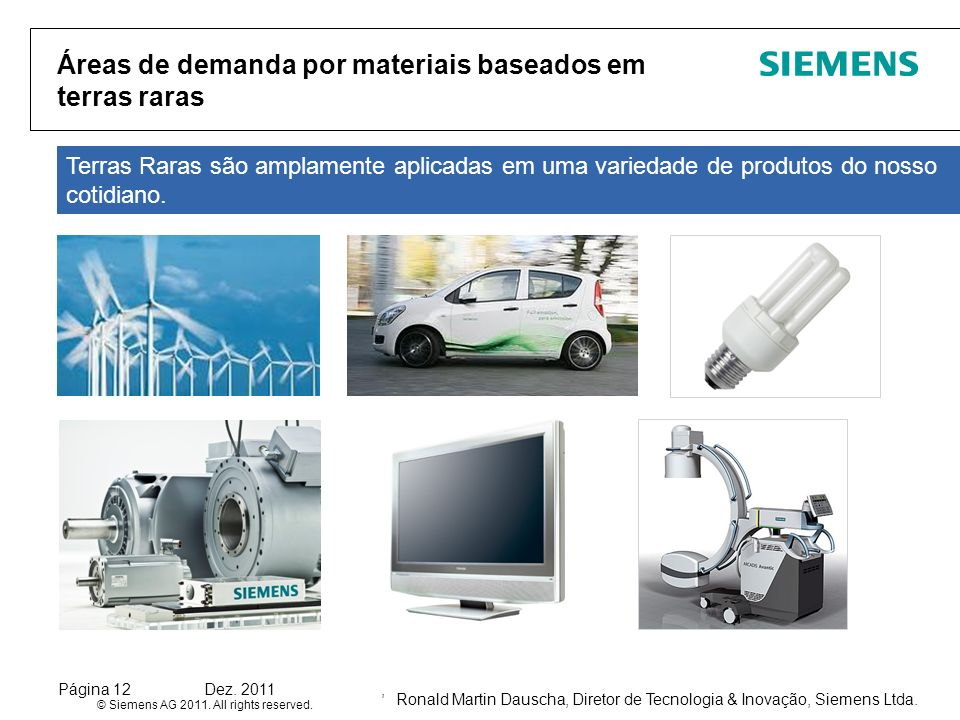 Ronald Martin Dauscha, Diretor de Tecnologia & Inovação, Siemens Ltda. © Siemens AG 2011. All rights reserved. Página 12Dez. 2011, Áreas de demanda po