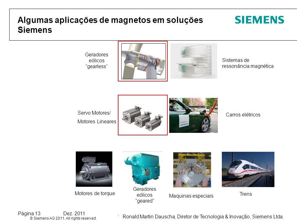Ronald Martin Dauscha, Diretor de Tecnologia & Inovação, Siemens Ltda. © Siemens AG 2011. All rights reserved. Página 13Dez. 2011, Algumas aplicações